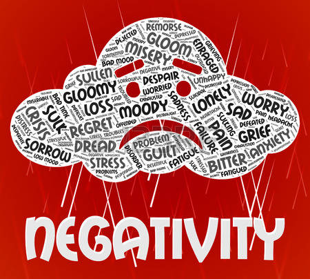 45130558-negativity-word-indicating-dissentt-negatives-and-negative.jpg